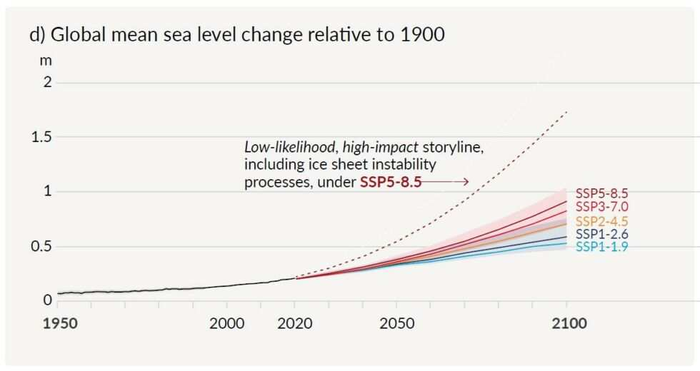 IPCC Climate Report: Red Alert For Humanity. Extreme Weather Events To Get Worse