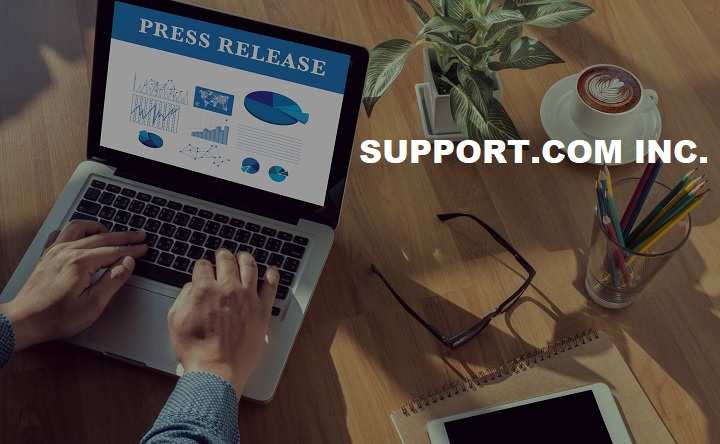 Support.com SPRT stock