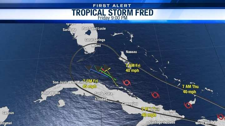two Tropical Storm Fred