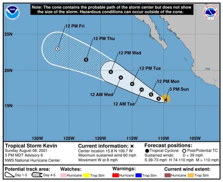 Two Tropical Storm Texas