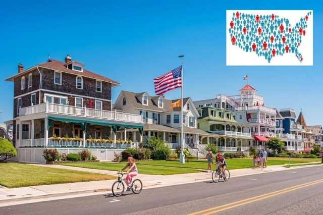 US Population The Villages
